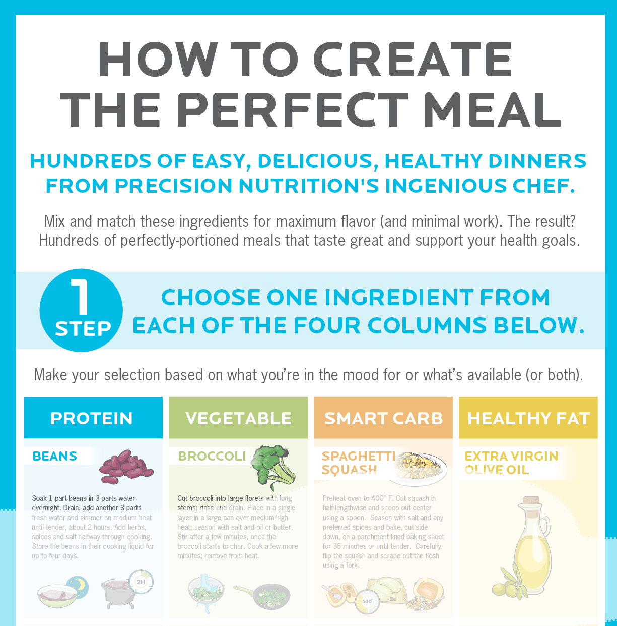 The Precision Nutrition Certification has a single purpose: